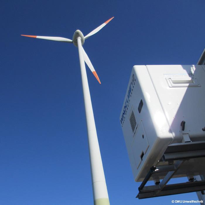 Wind Windmessung Gwu Himmel Windrad